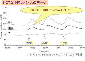 Chinese_data